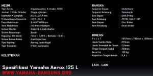 spesifikasi yamaha aerox 125 lc